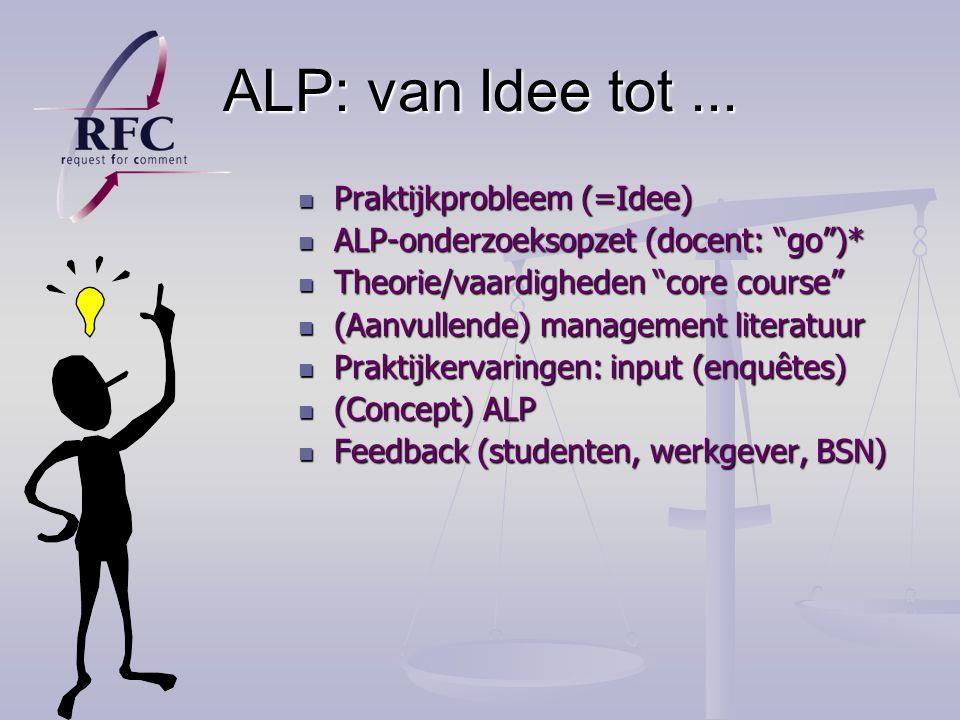 ALP: van Idee tot ... Praktijkprobleem (=Idee)