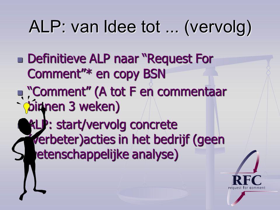ALP: van Idee tot ... (vervolg)