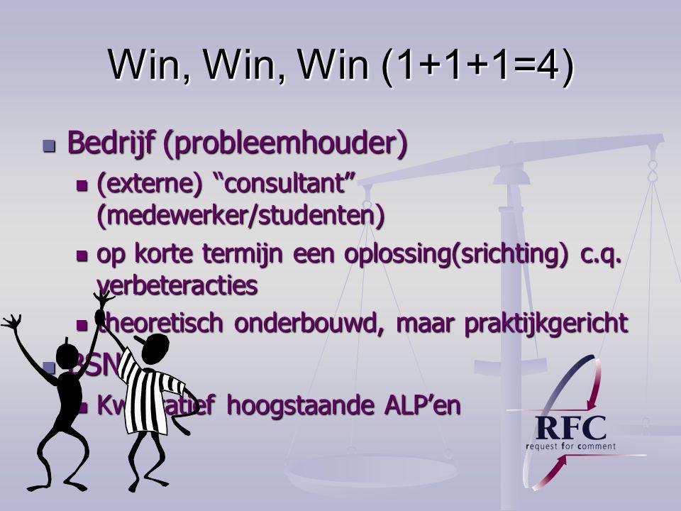 Win, Win, Win (1+1+1=4) Bedrijf (probleemhouder) BSN