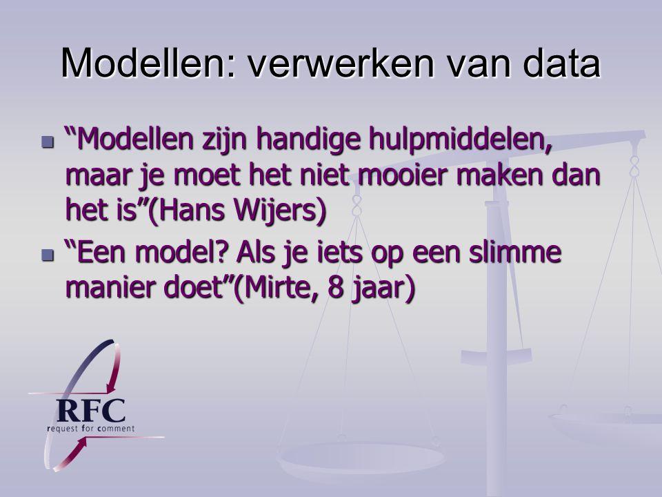 Modellen: verwerken van data