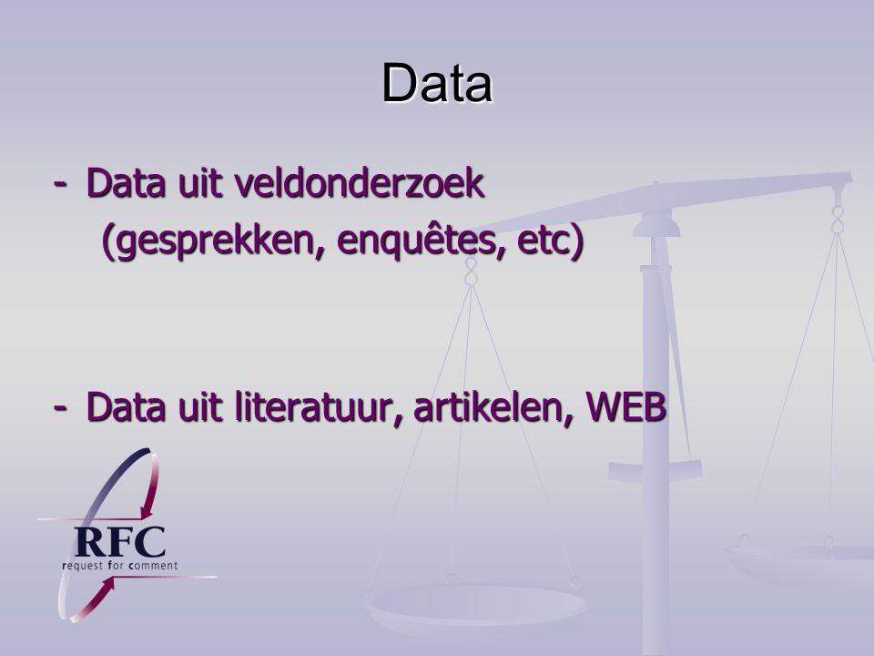 Data - Data uit veldonderzoek (gesprekken, enquêtes, etc)
