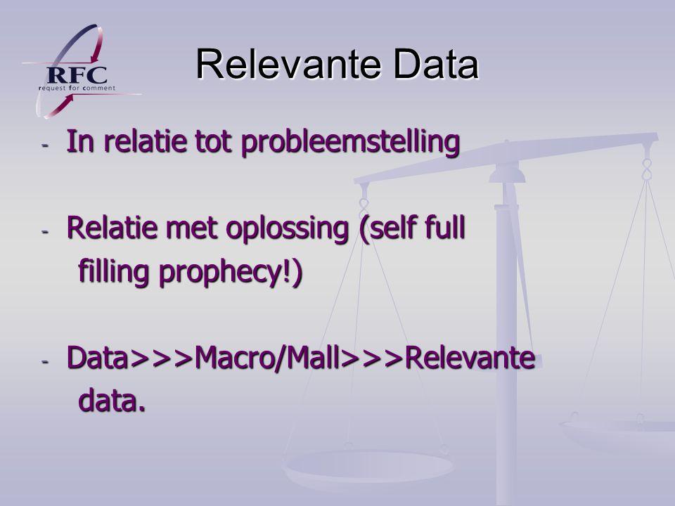 Relevante Data In relatie tot probleemstelling