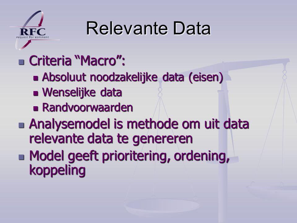 Relevante Data Criteria Macro :