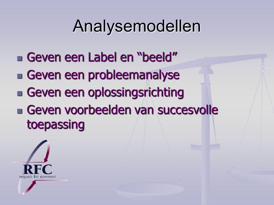 Analysemodellen Geven een Label en beeld Geven een probleemanalyse