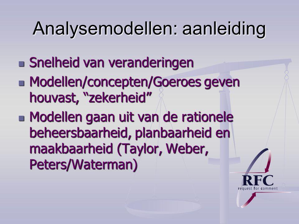 Analysemodellen: aanleiding