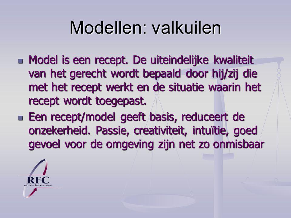 Modellen: valkuilen