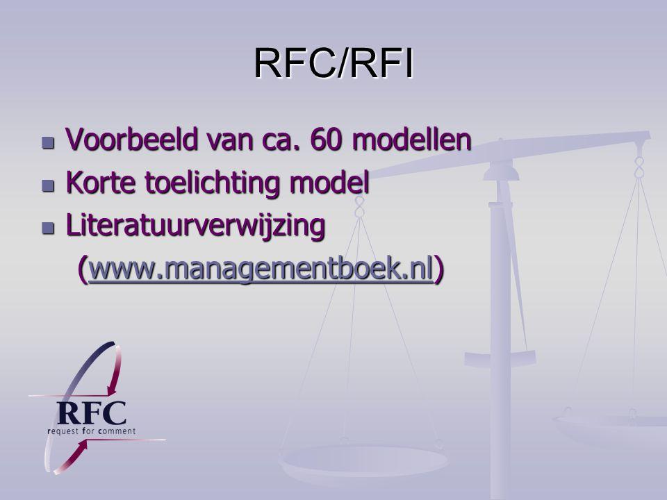 RFC/RFI Voorbeeld van ca. 60 modellen Korte toelichting model