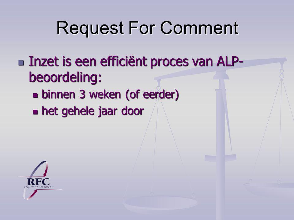 Request For Comment Inzet is een efficiënt proces van ALP-beoordeling: