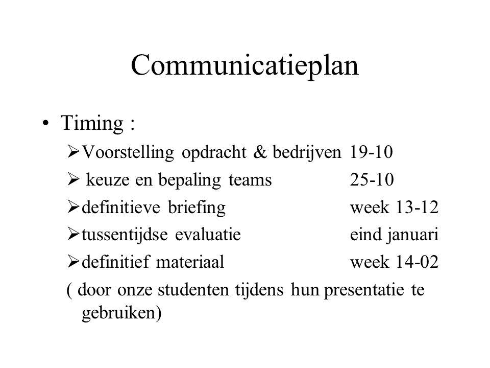Communicatieplan Timing : Voorstelling opdracht & bedrijven 19-10