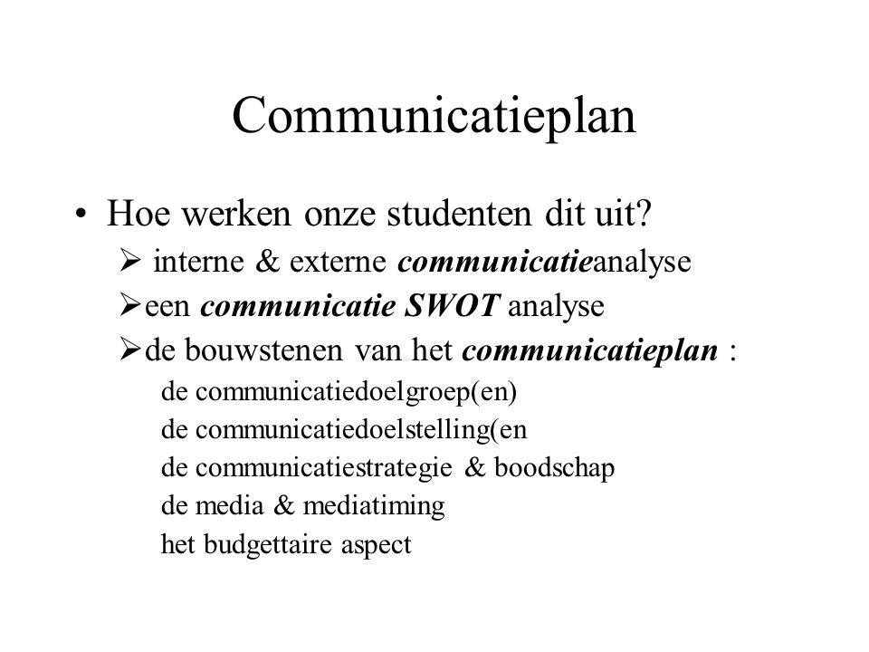 Communicatieplan Hoe werken onze studenten dit uit