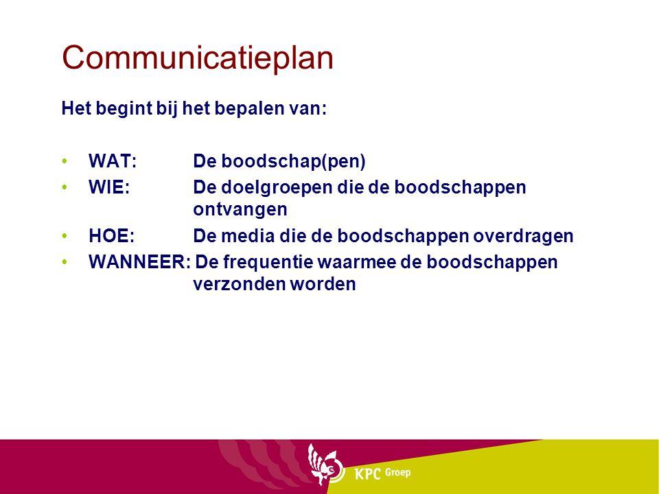 Communicatieplan Het begint bij het bepalen van: