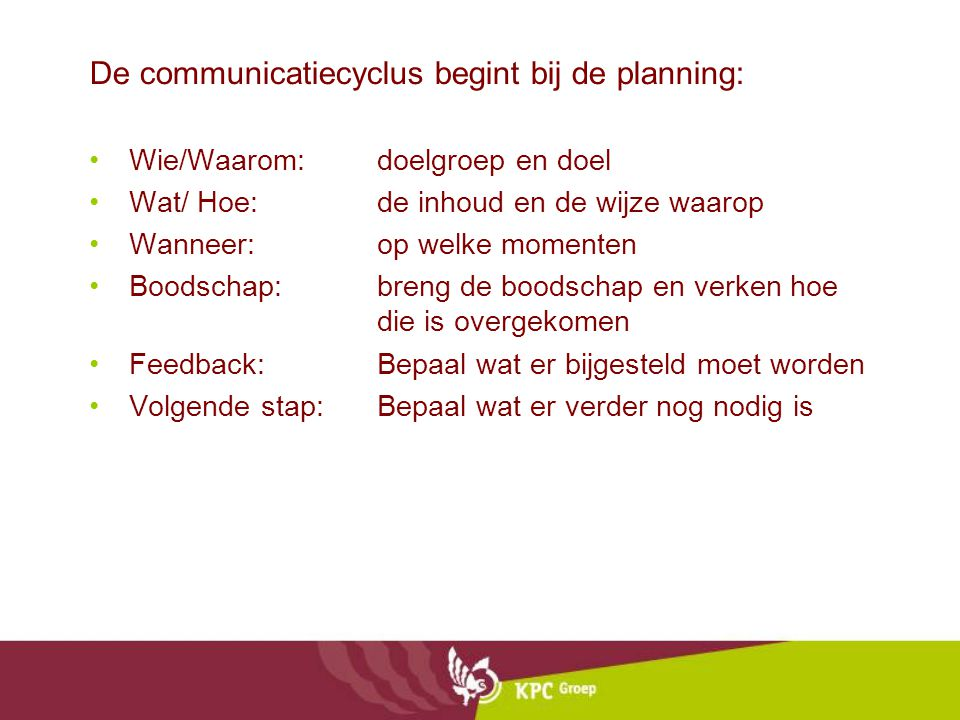 De communicatiecyclus begint bij de planning: