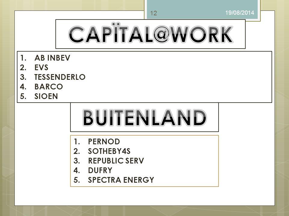CAPÏTAL@WORK BUITENLAND
