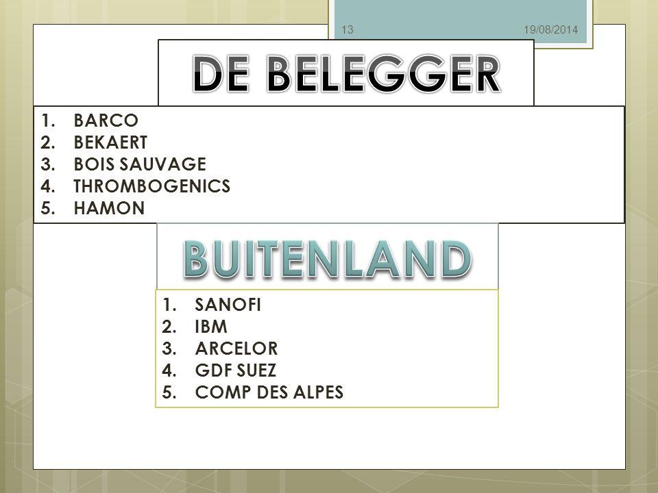 DE BELEGGER BUITENLAND
