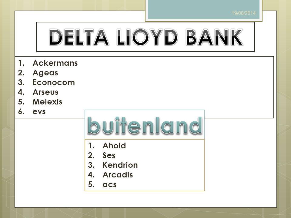 DELTA LIOYD BANK buitenland