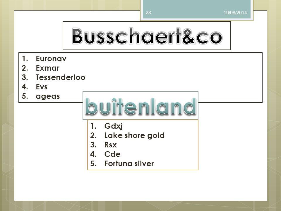 Busschaert&co buitenland