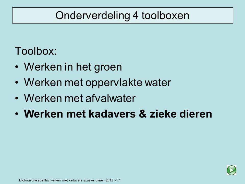 Onderverdeling 4 toolboxen