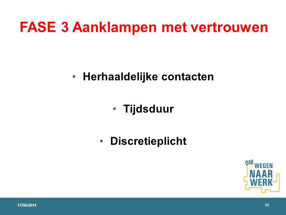 FASE 3 Aanklampen met vertrouwen