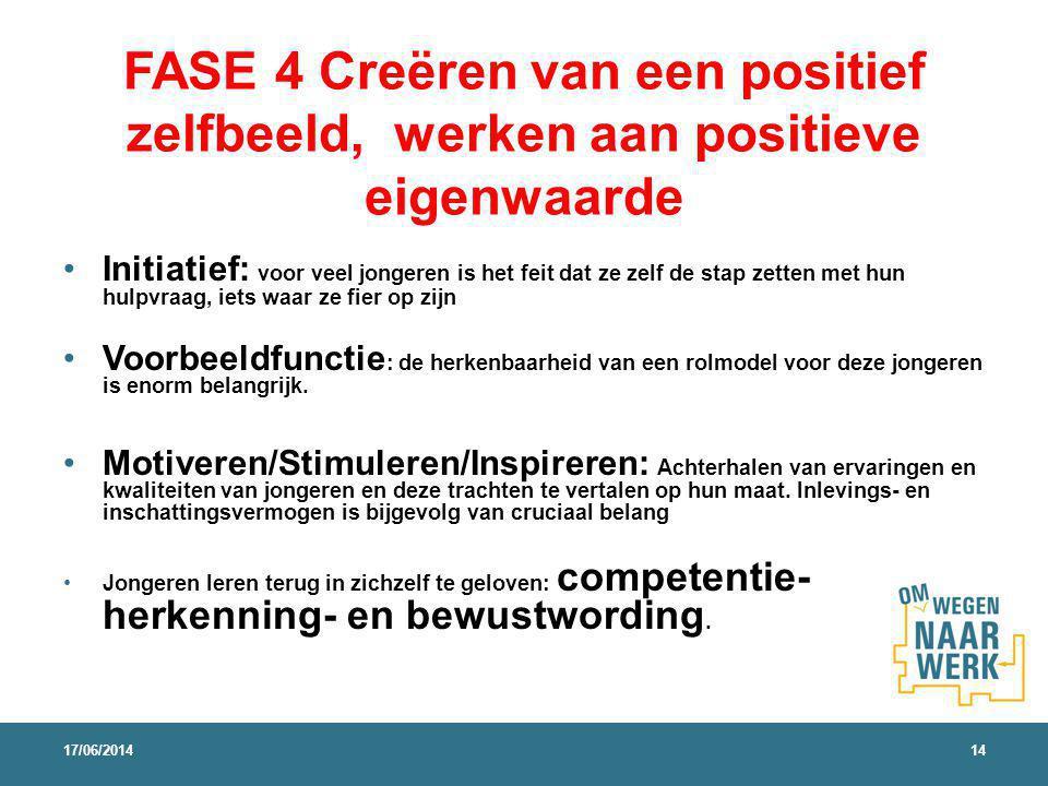 FASE 4 Creëren van een positief zelfbeeld, werken aan positieve eigenwaarde