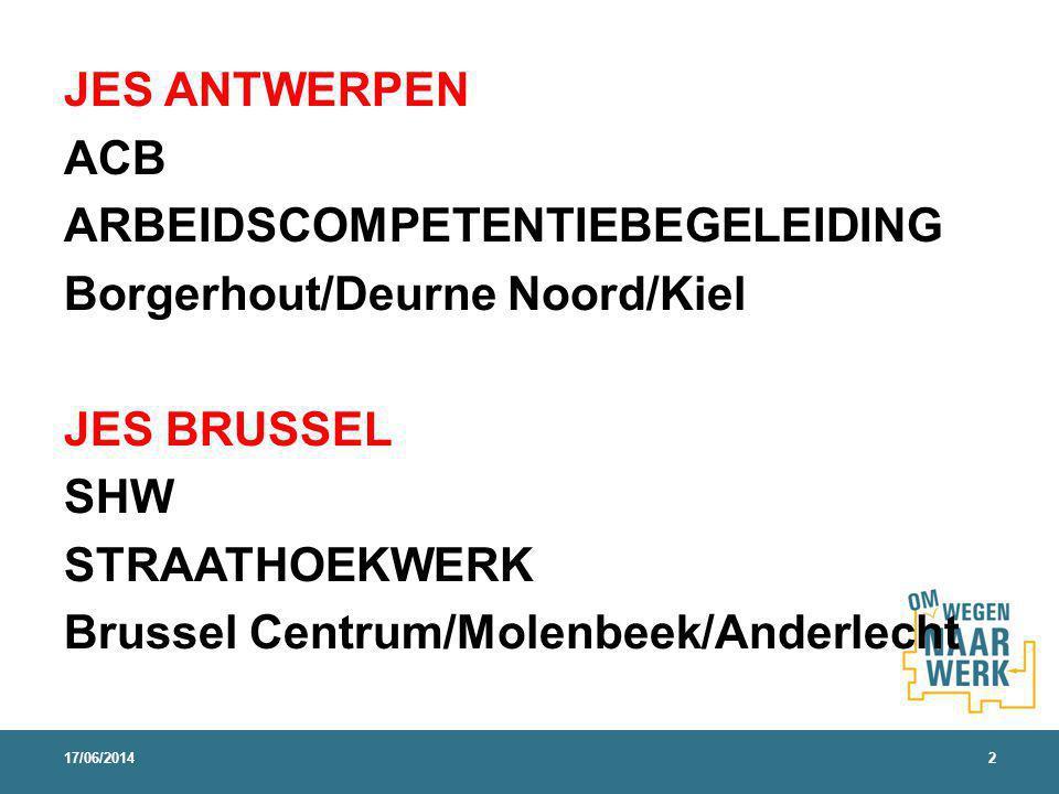 JES ANTWERPEN ACB ARBEIDSCOMPETENTIEBEGELEIDING Borgerhout/Deurne Noord/Kiel JES BRUSSEL SHW STRAATHOEKWERK Brussel Centrum/Molenbeek/Anderlecht