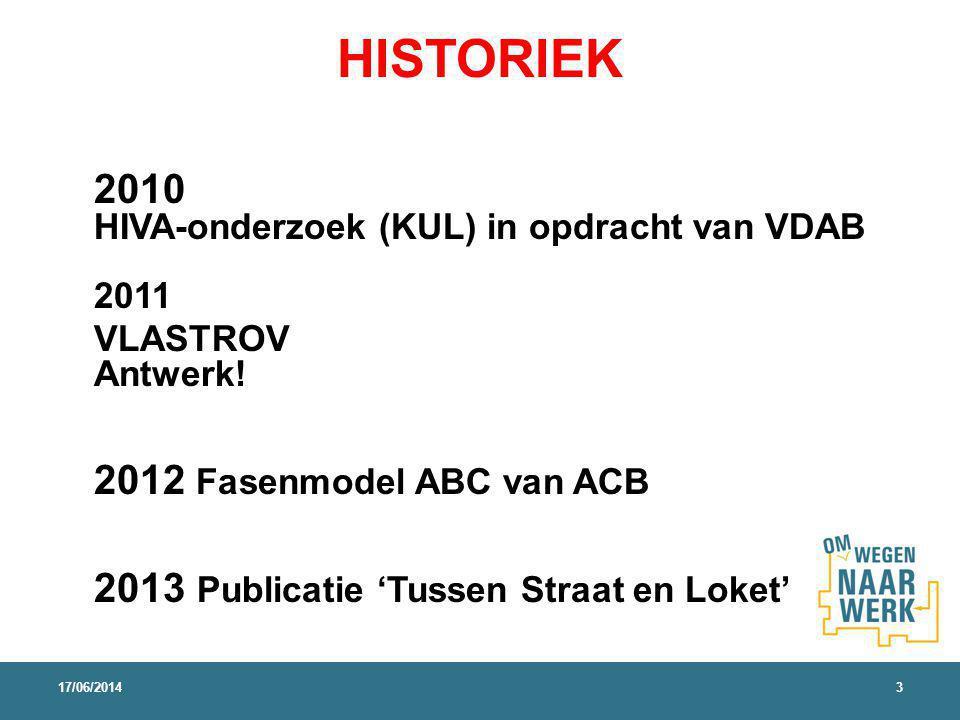 HISTORIEK 2010 HIVA-onderzoek (KUL) in opdracht van VDAB 2011