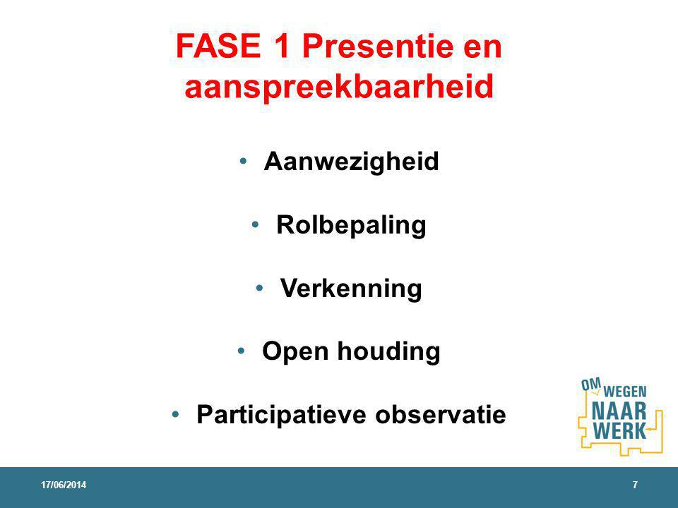 FASE 1 Presentie en aanspreekbaarheid