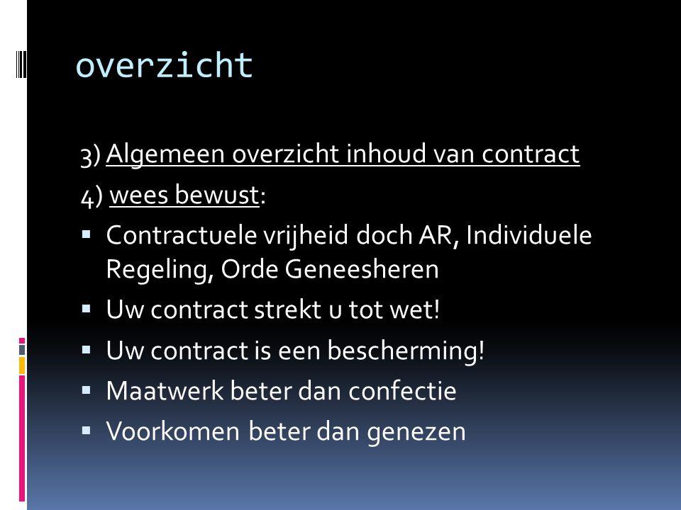 overzicht 3) Algemeen overzicht inhoud van contract 4) wees bewust: