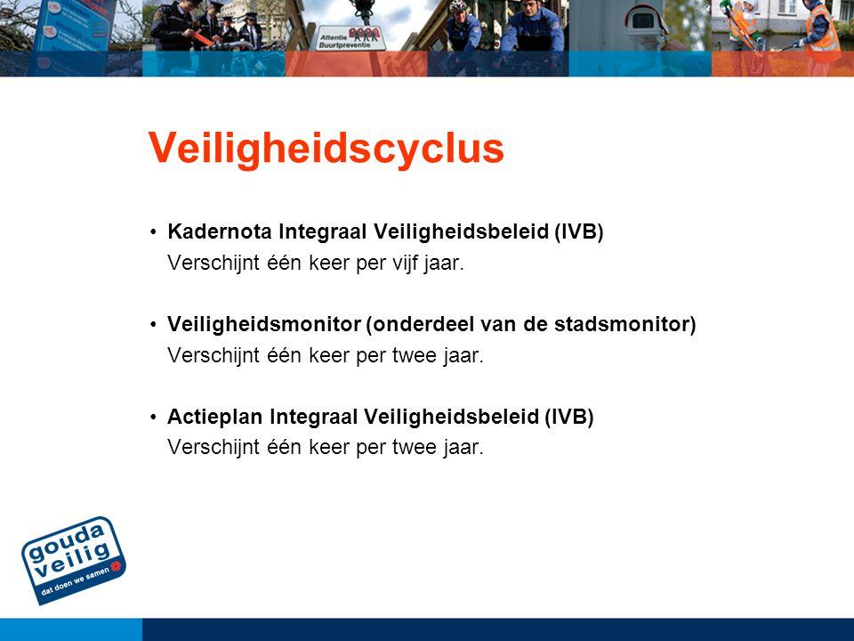 Veiligheidscyclus Kadernota Integraal Veiligheidsbeleid (IVB)