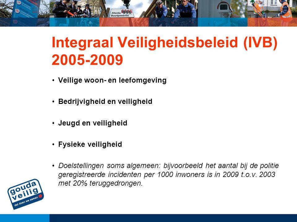 Integraal Veiligheidsbeleid (IVB) 2005-2009