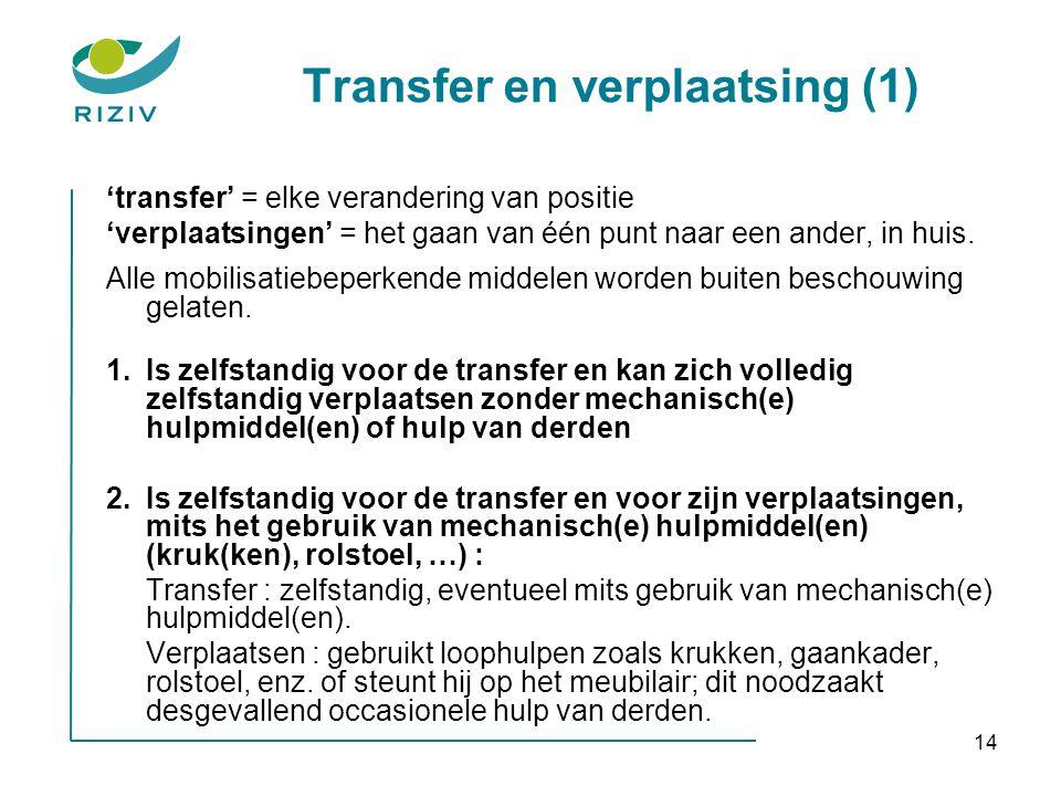 Transfer en verplaatsing (1)
