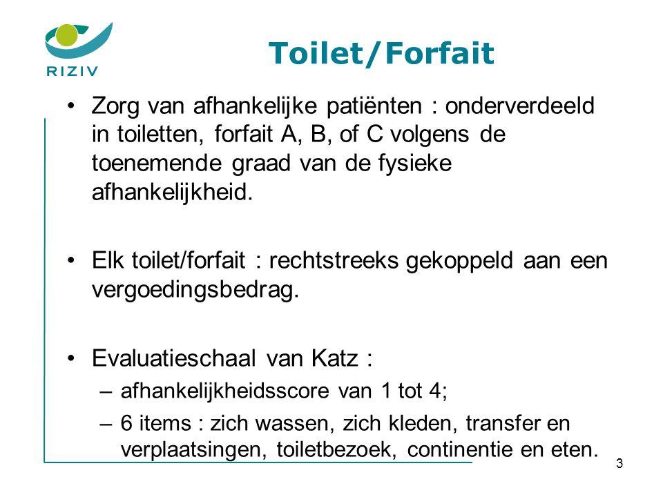 Toilet/Forfait
