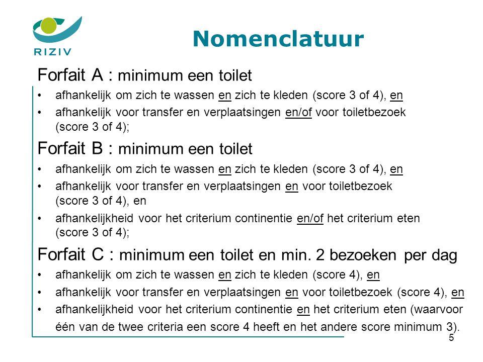 Nomenclatuur Forfait A : minimum een toilet