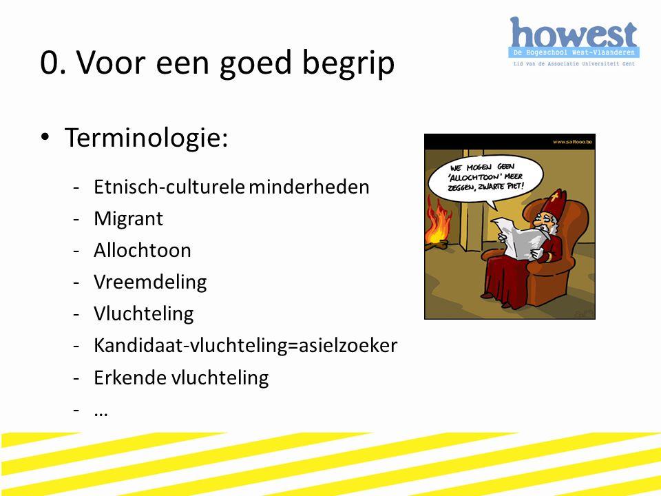 0. Voor een goed begrip Terminologie: Etnisch-culturele minderheden