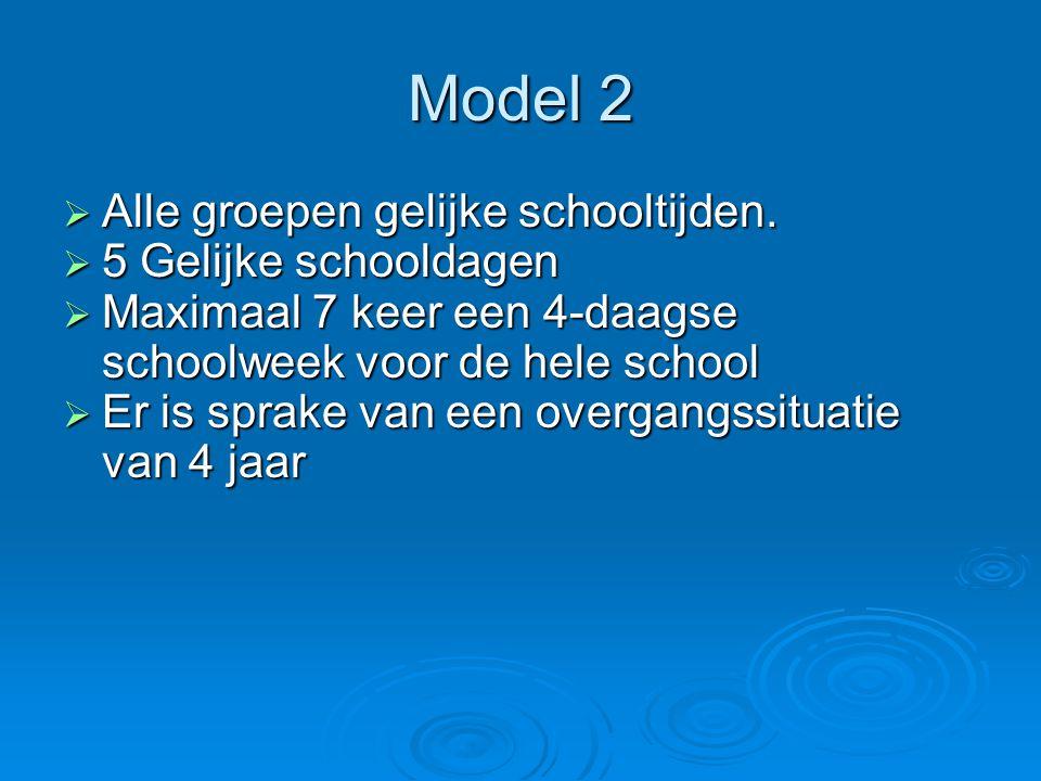 Model 2 Alle groepen gelijke schooltijden. 5 Gelijke schooldagen