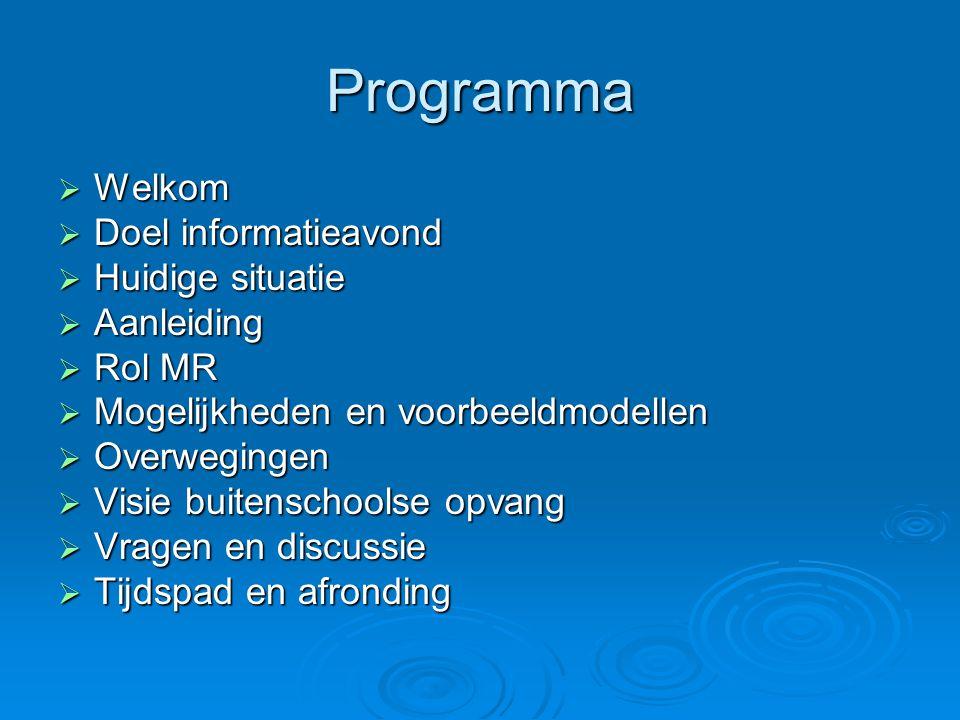 Programma Welkom Doel informatieavond Huidige situatie Aanleiding