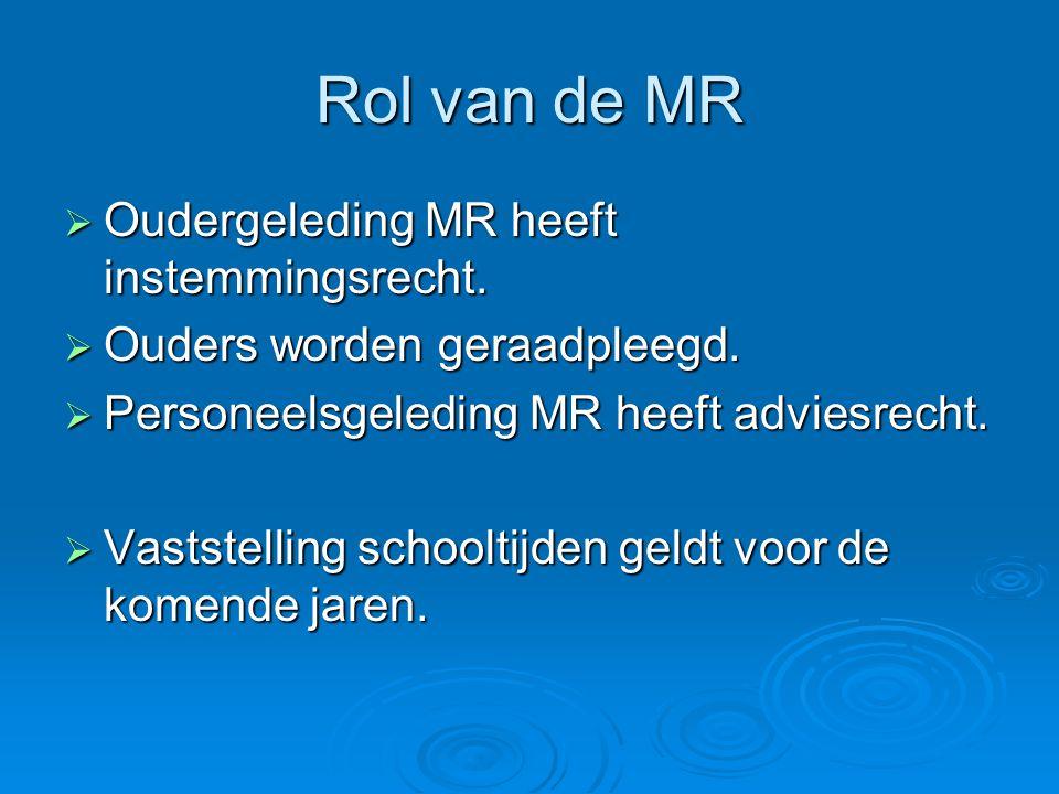 Rol van de MR Oudergeleding MR heeft instemmingsrecht.