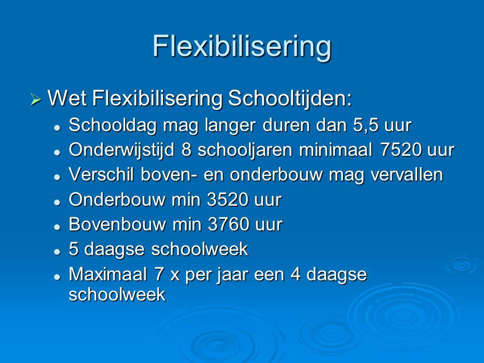 Flexibilisering Wet Flexibilisering Schooltijden: