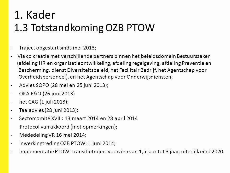 1. Kader 1.3 Totstandkoming OZB PTOW