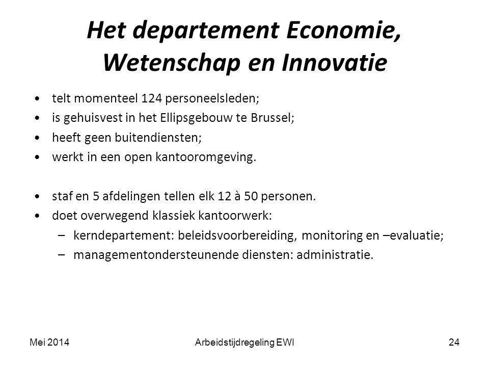 Het departement Economie, Wetenschap en Innovatie
