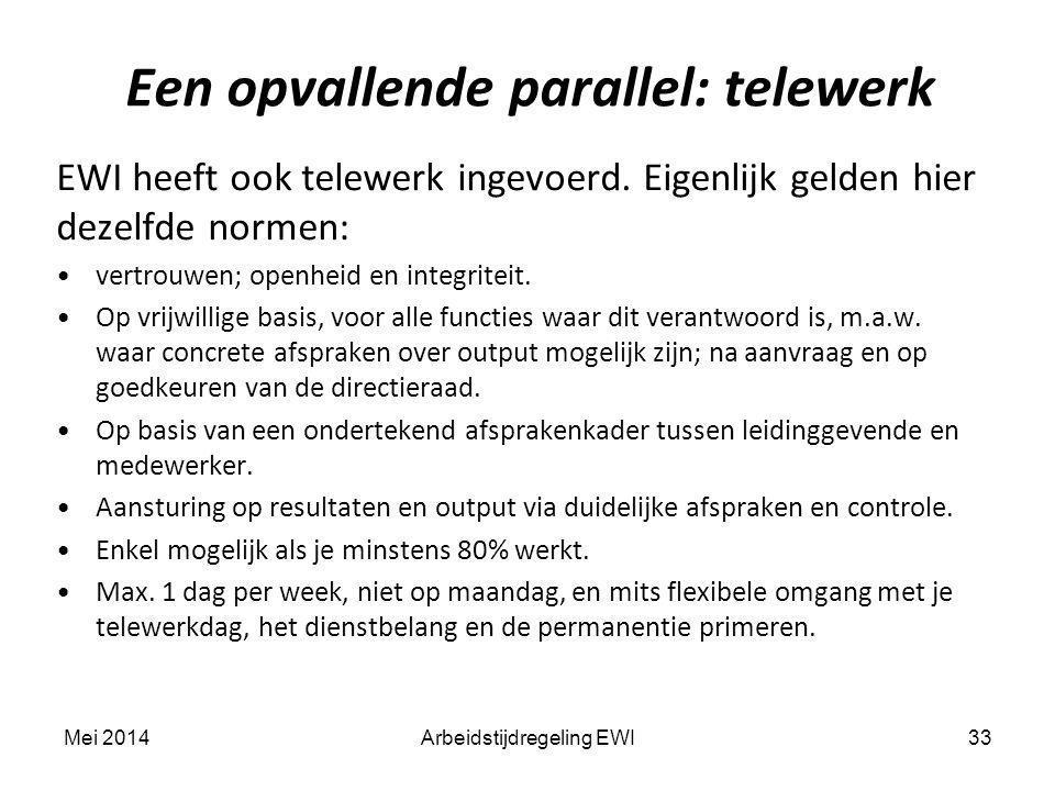 Een opvallende parallel: telewerk