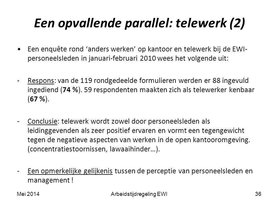 Een opvallende parallel: telewerk (2)