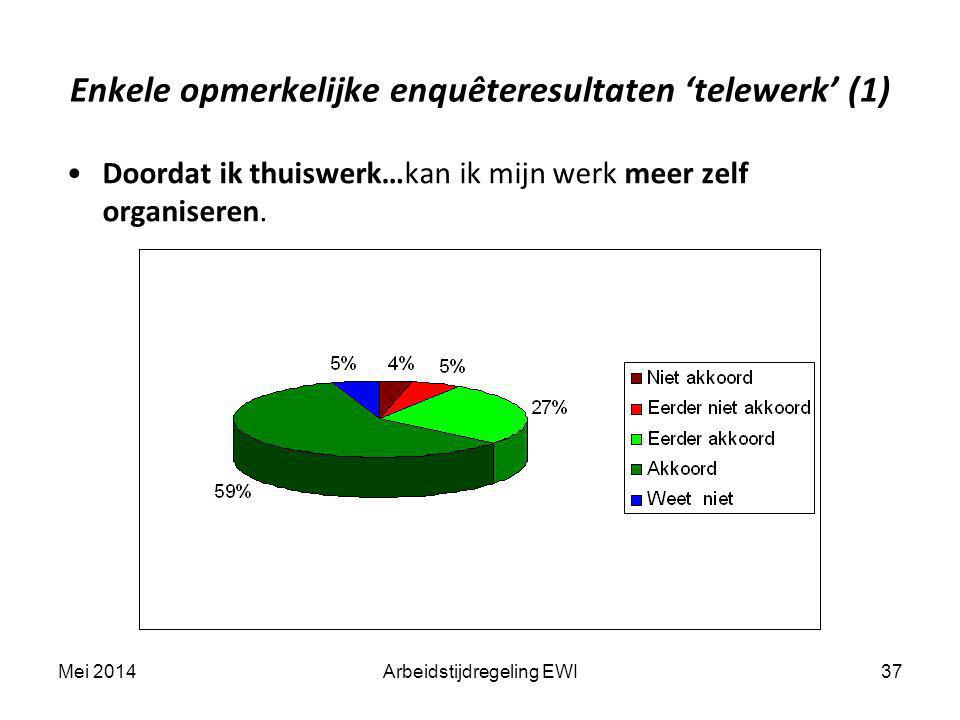 Enkele opmerkelijke enquêteresultaten 'telewerk' (1)