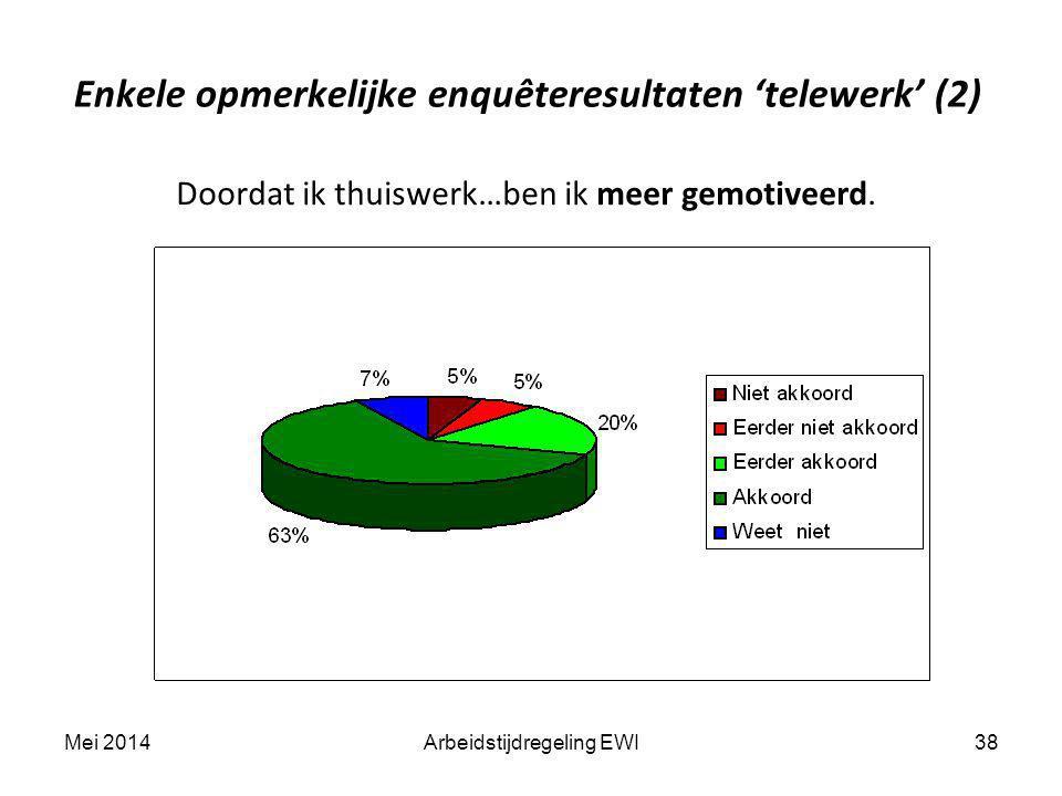Enkele opmerkelijke enquêteresultaten 'telewerk' (2)