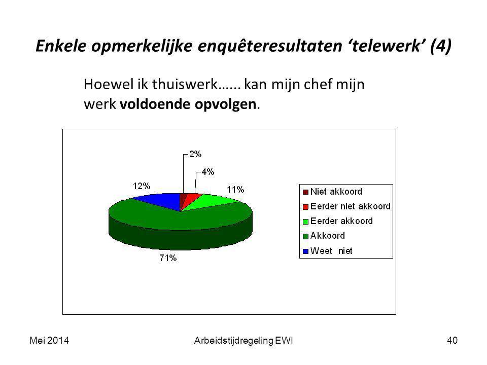 Enkele opmerkelijke enquêteresultaten 'telewerk' (4)