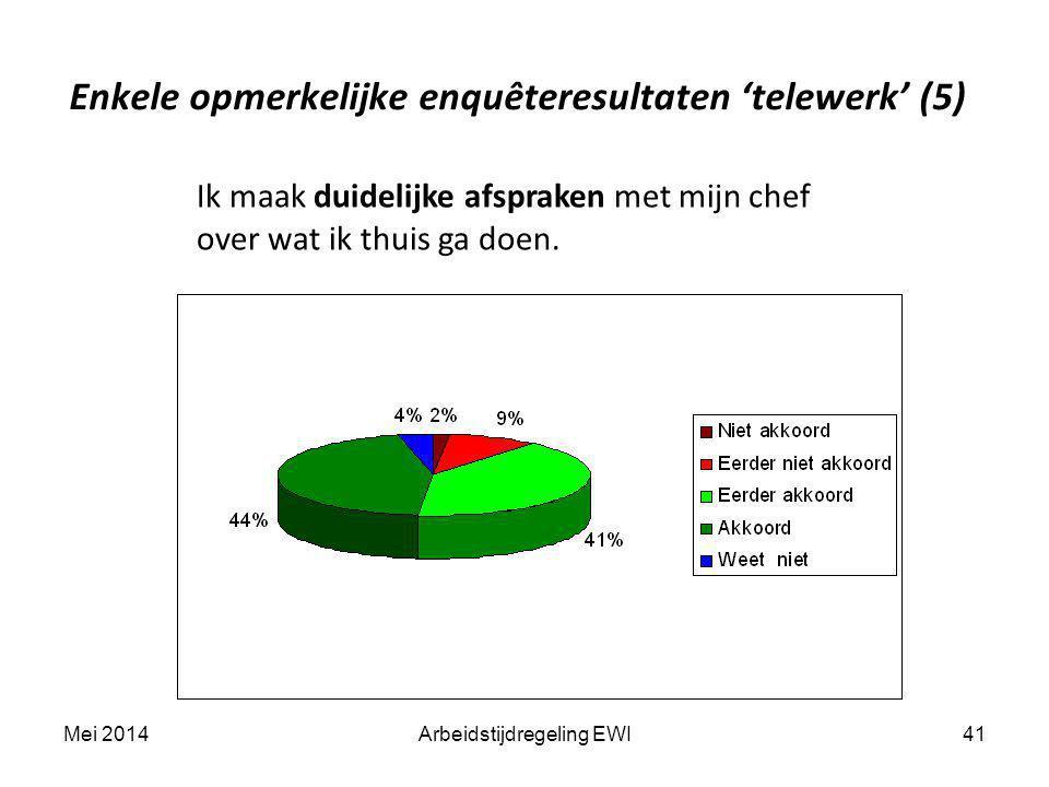 Enkele opmerkelijke enquêteresultaten 'telewerk' (5)