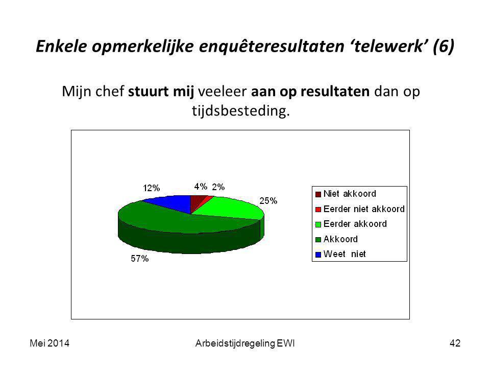 Enkele opmerkelijke enquêteresultaten 'telewerk' (6)