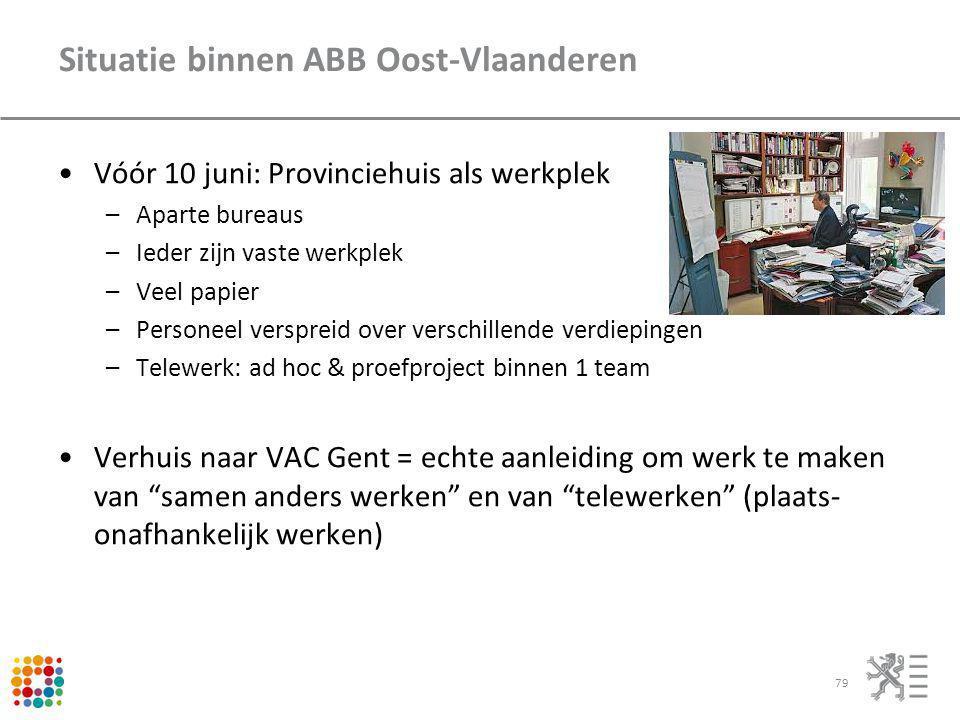 Situatie binnen ABB Oost-Vlaanderen