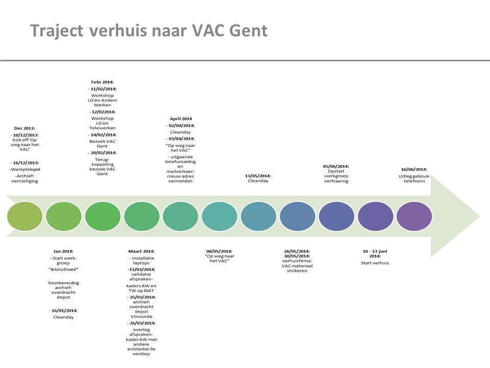 Traject verhuis naar VAC Gent