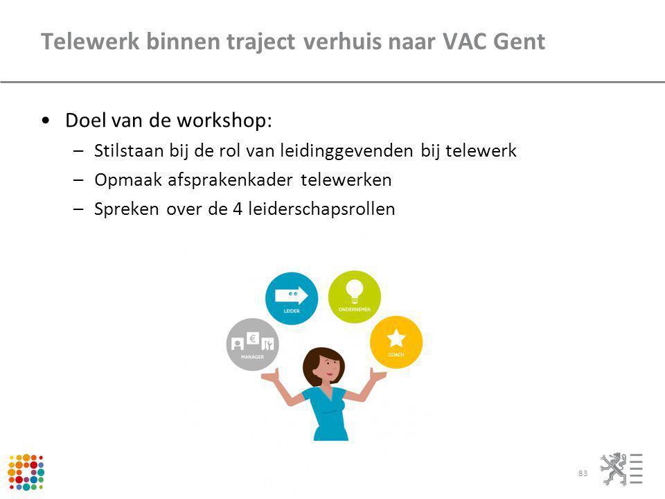 Telewerk binnen traject verhuis naar VAC Gent
