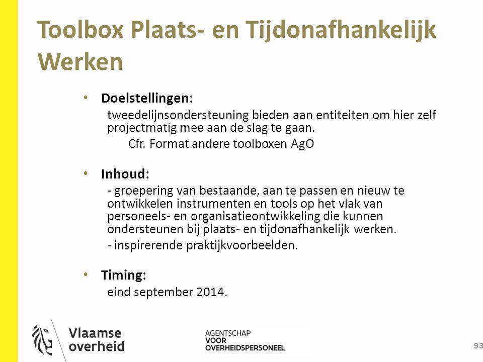 Toolbox Plaats- en Tijdonafhankelijk Werken